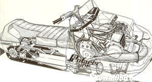 This cutaway illustration of the 1977 Polaris TX-L showcases how the then-new, Fuji-built twin and its attendant plumbing fit into the stretched TX chassis.