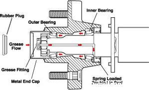 dexter axle diagram valley diagram wiring diagram