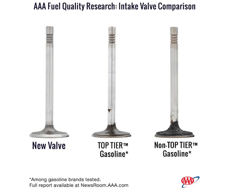 Fuel Intake Valve Comparison