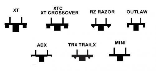 C&A Pro Ski Lineup