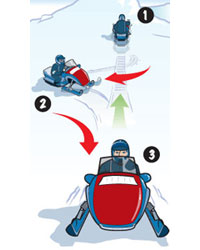 Snowmobile Course: Riding Hills