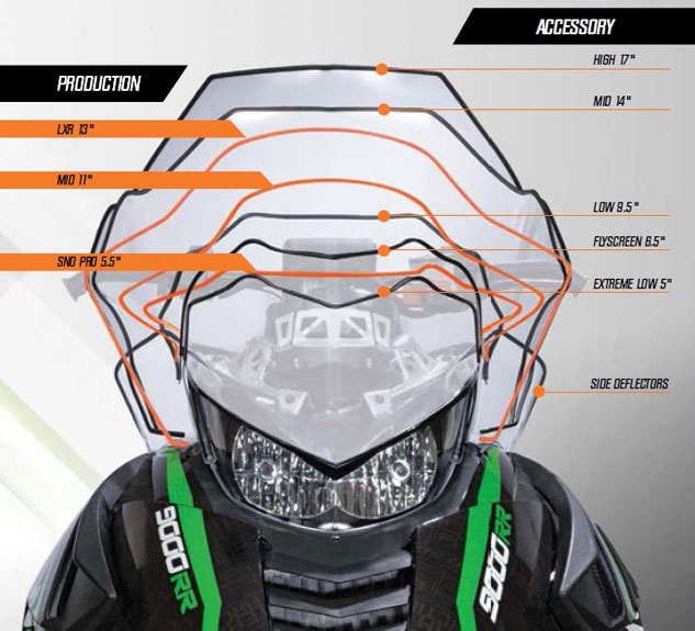 Arctic Cat Windshield Chart