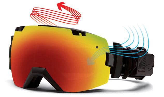 Smith Ventilation Goggles