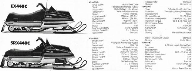 Yamaha Srx Light Fast And Collectible Snowmobilerhsnowmobile: Yamaha Snowmobile Engine Diagram At Elf-jo.com